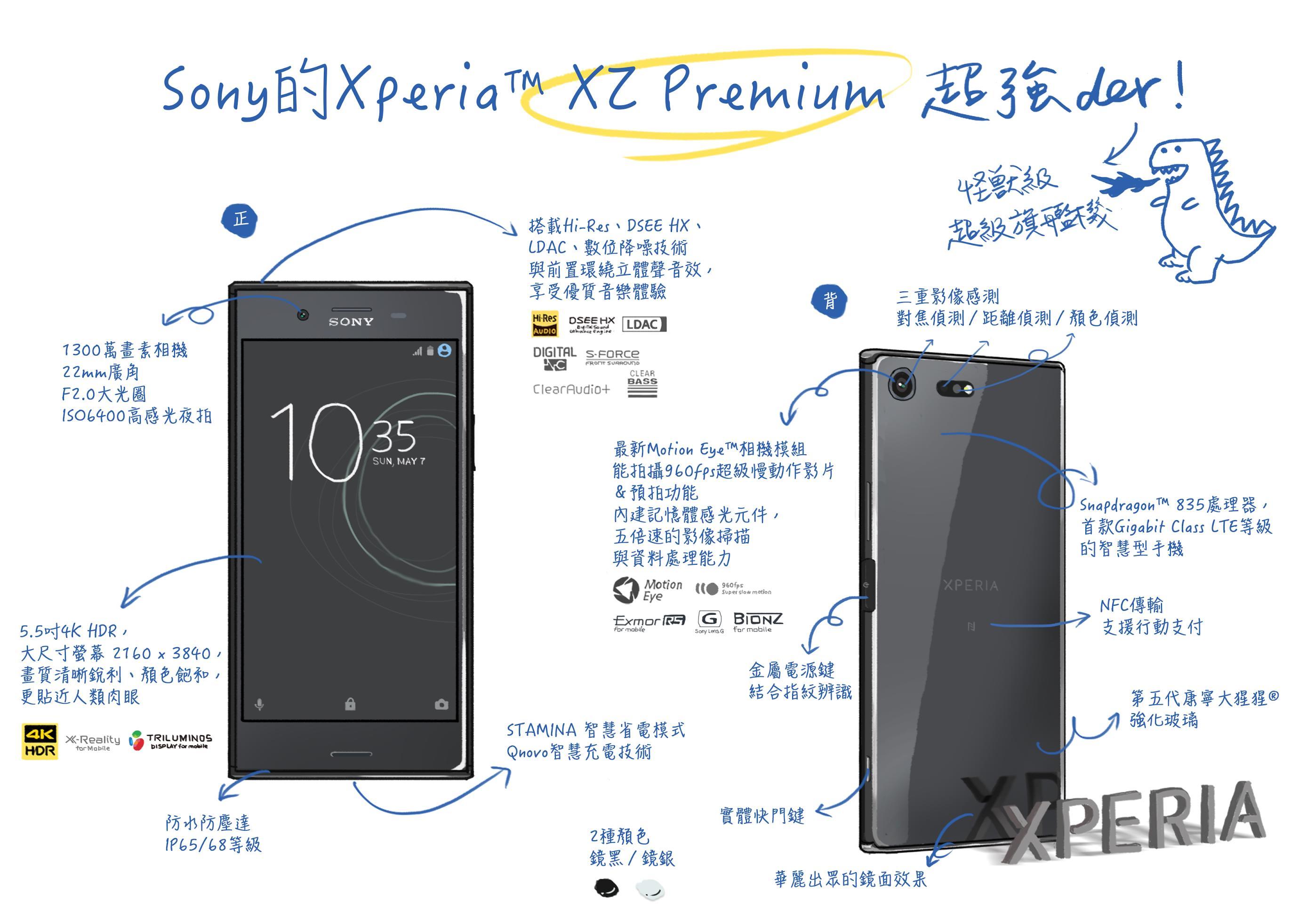 一圖看懂 2017 MWC 最佳新機 Sony Mobile Xperia XZ Premium @3C 達人廖阿輝