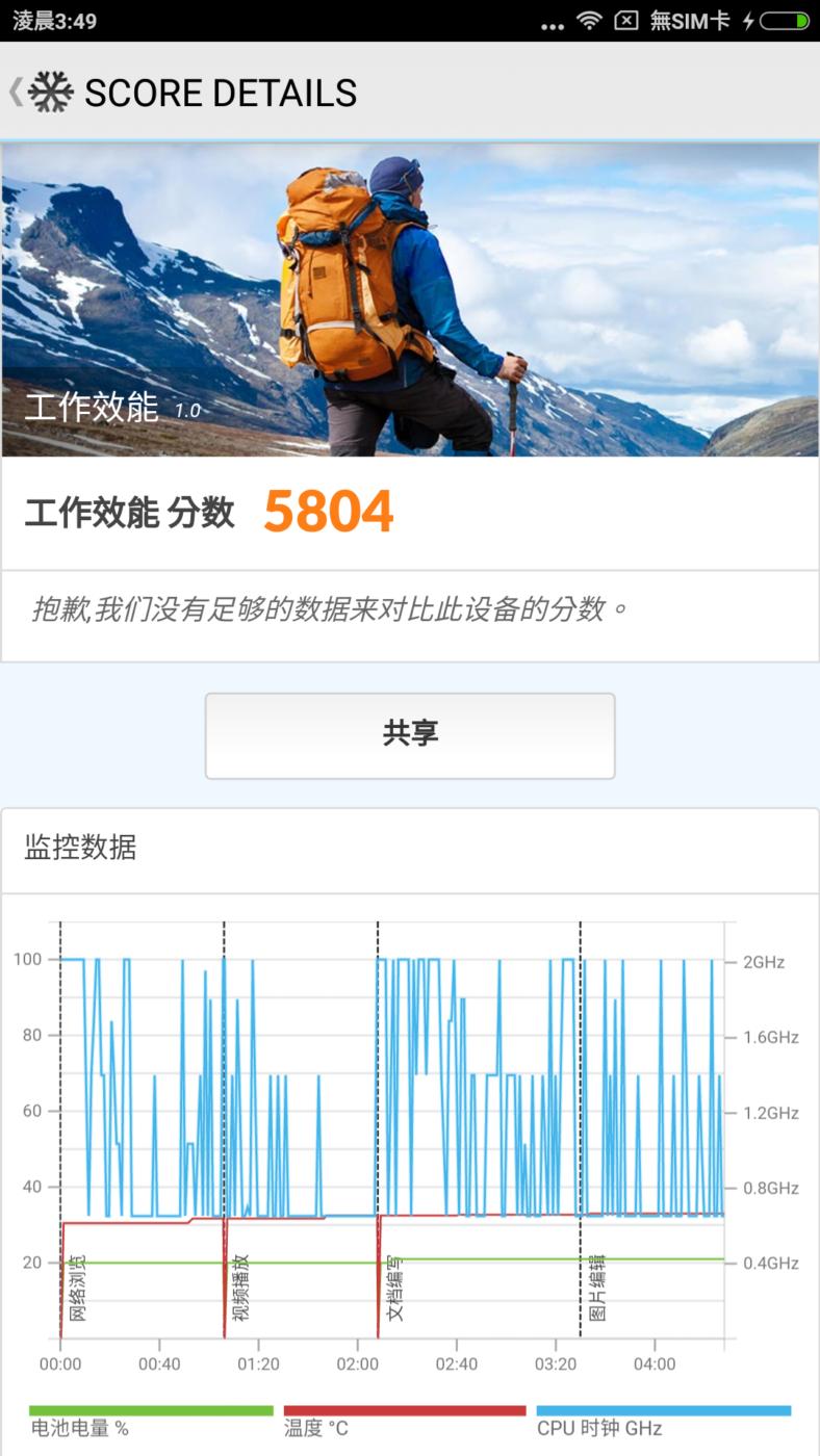 驚人電量史上最強!小米 Max 2 效能電力實測 (台灣版) @3C 達人廖阿輝