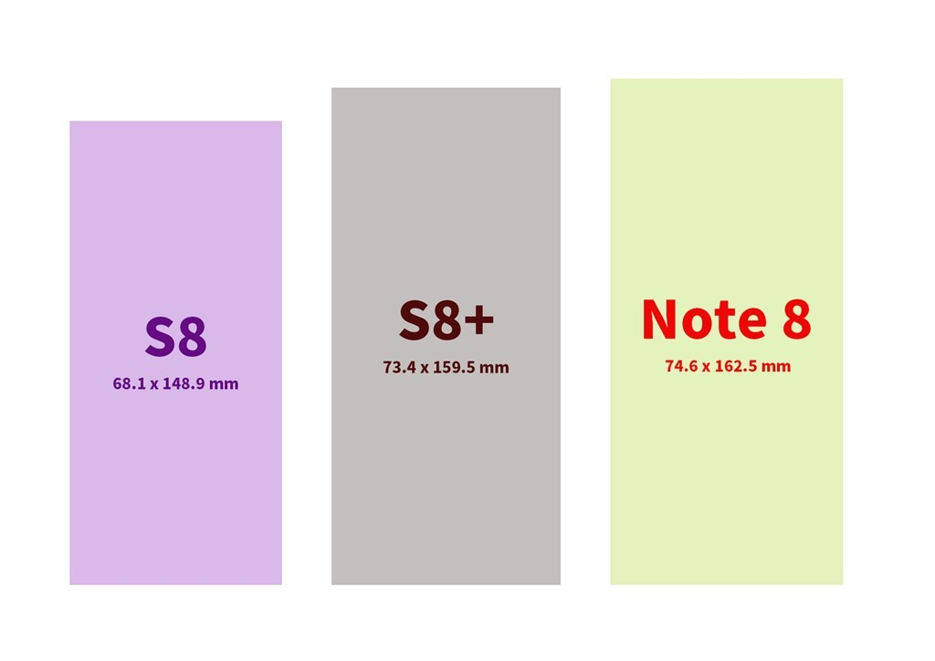 未來的新機 Note 8 多大台?可能就是這麼大台! @3C 達人廖阿輝