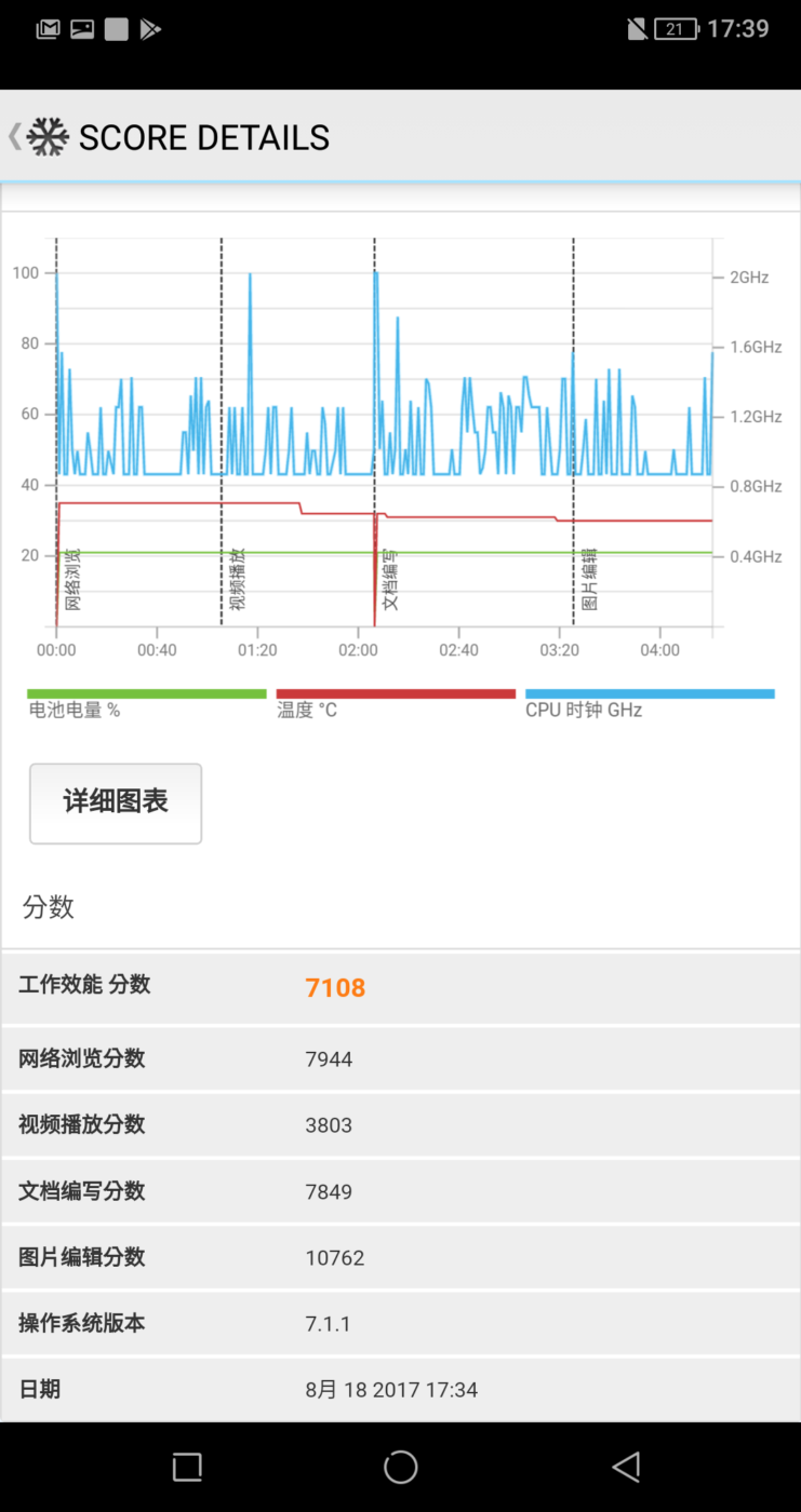 性能電力實測 SHARP AQUOS S2 台灣版(標準版高通 S630 世界首發 / 高配版 S660 + 6GB Ram)@3C 達人廖阿輝
