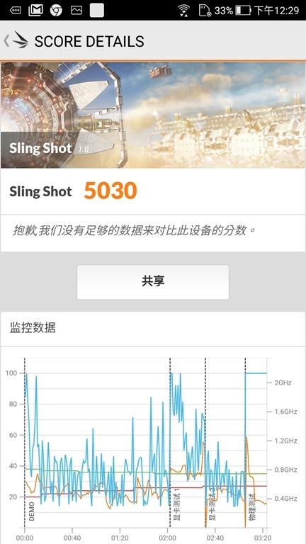 ZenFone 4 Pro 性能與電力實測,破紀錄!最快也省電! @3C 達人廖阿輝