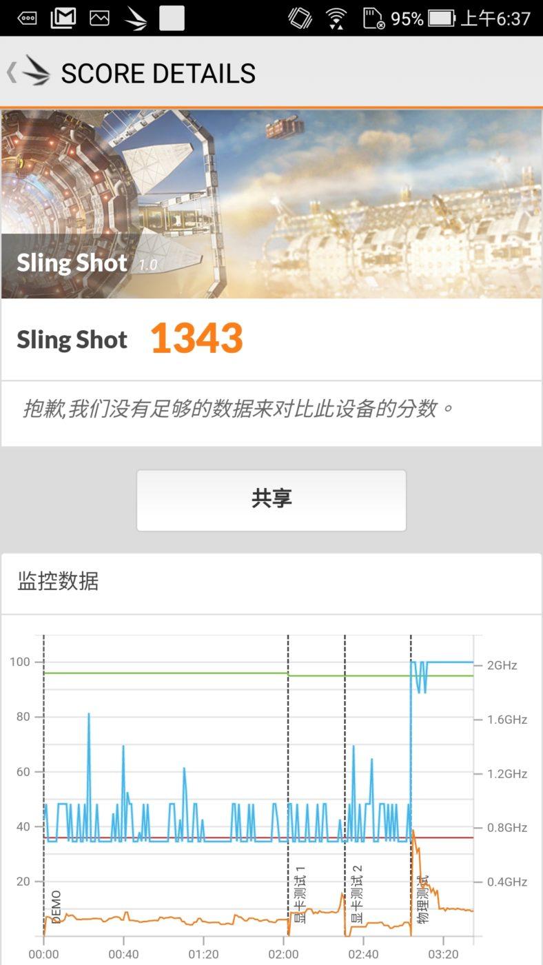 ZenFone 4 買那一款好?高低配版本性能電力實測(標準版高通 S630 / 高配版 S660 + 6GB Ram)@3C 達人廖阿輝