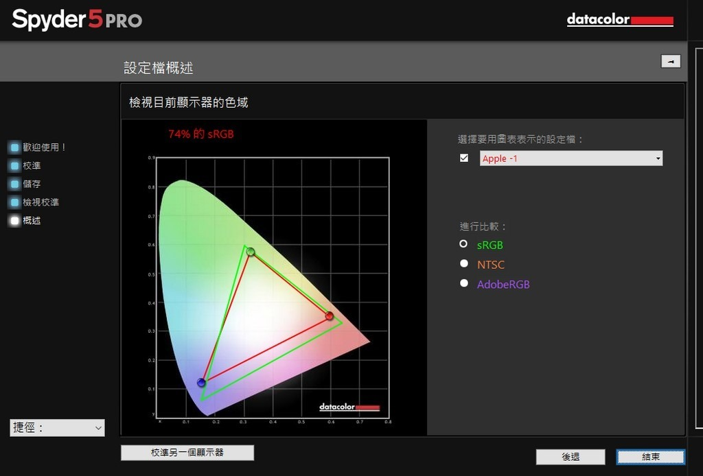 專業校色品牌 Spyder 一次幫你搞定螢幕與攝影作品色調!Spyder 5PRO / SpyderCheckr / Spyder CUBE @3C 達人廖阿輝