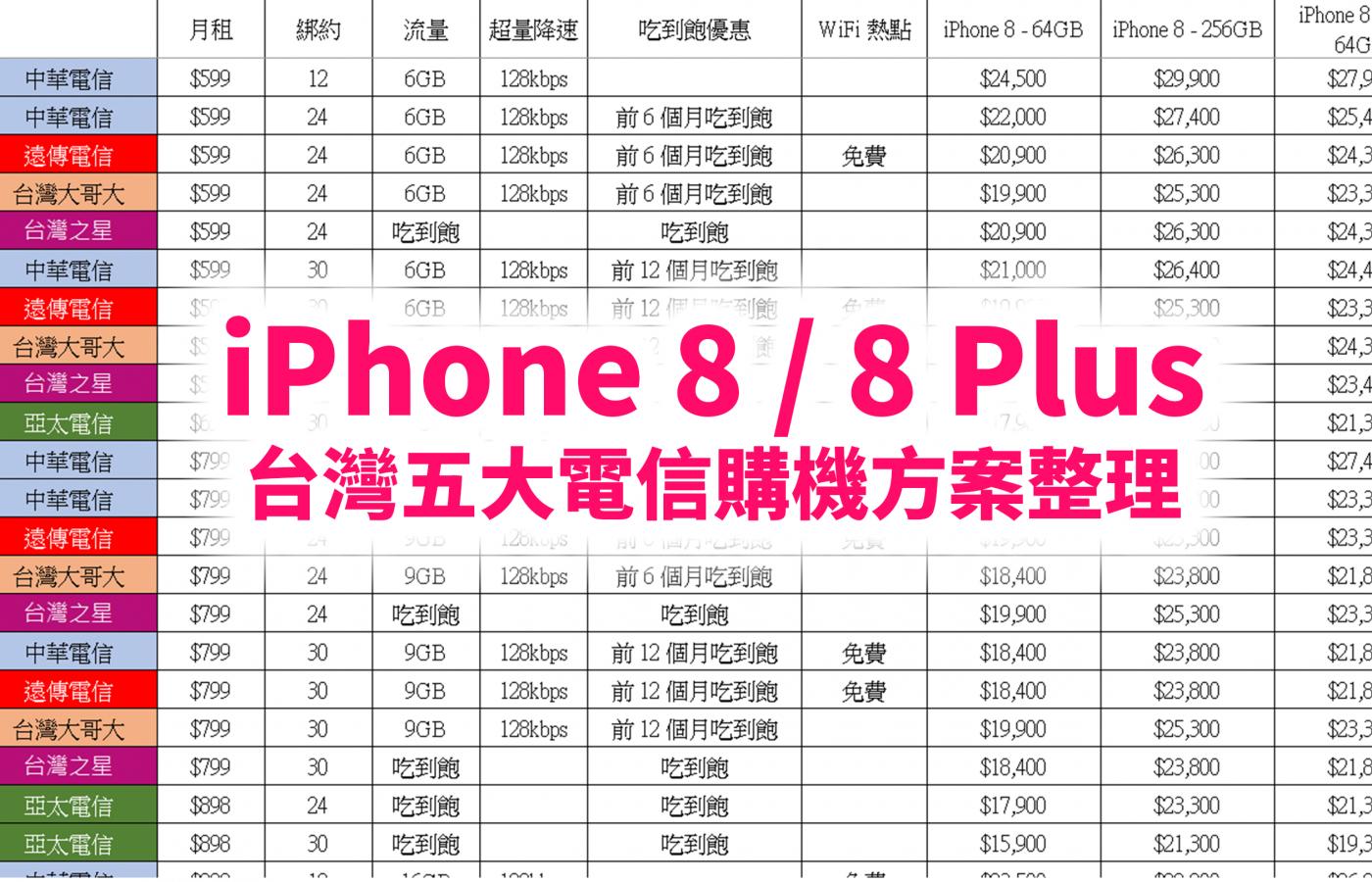 怎麼綁約買 iPhone 8 / 8 Plus ?看這裡就對了!電信資費彙整 (中華/遠傳/台哥大/亞太/台灣之星) 全價格整理 @3C 達人廖阿輝