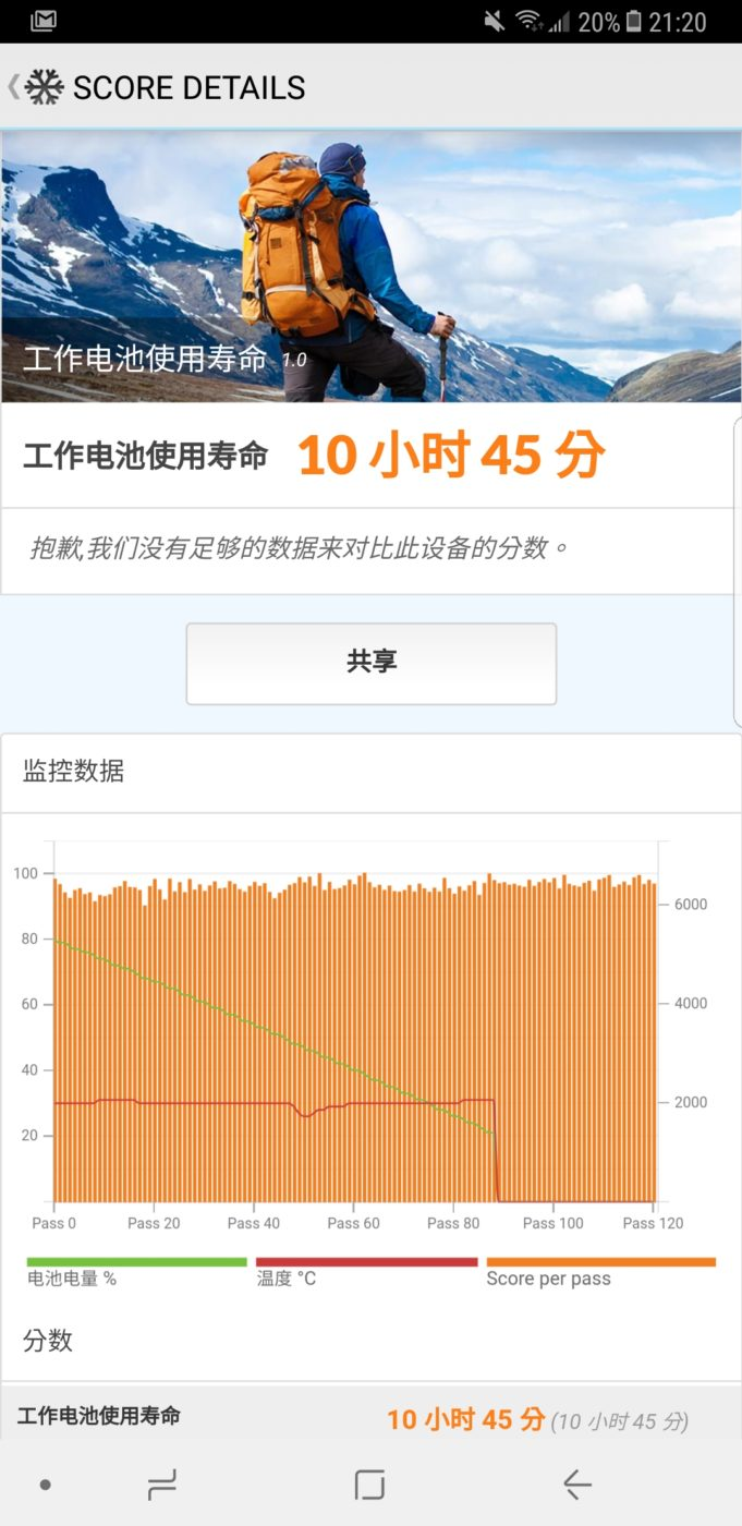 Galaxy Note 8 電力測試 (2) 不同解析度的耗電影響! @3C 達人廖阿輝