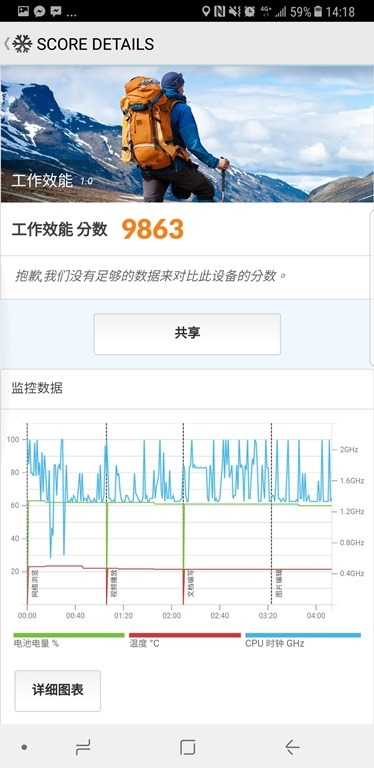 S835 比比看 Exynos8895!港版台版本 Note 8 性能實測比較 @3C 達人廖阿輝