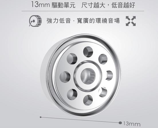 台灣好聲音、Hi-Res 認證太鼓好耳機,好聲音!好質感!還守住荷包 @3C 達人廖阿輝