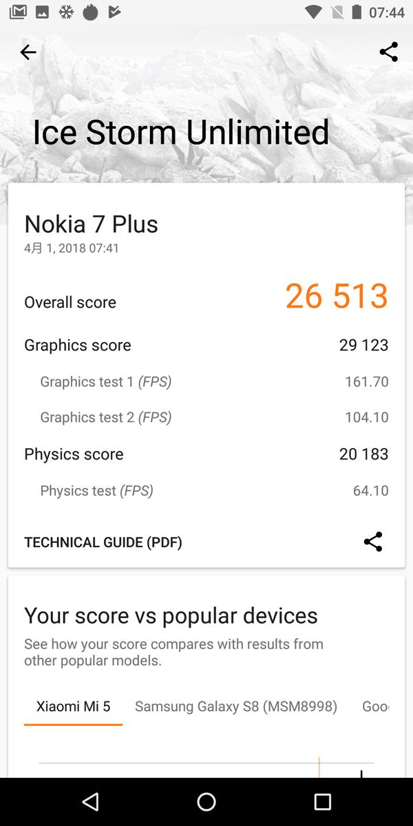 Nokia 7 Plus / 新 Nokia 6 性能電力實測 / 規格表彙整 @3C 達人廖阿輝