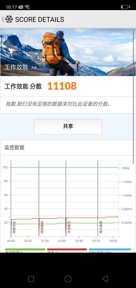 OPPO R15 / R15 PRO 台灣版本發表,性能電力實測 / 規格比較表 / 選購建議 / 快速開箱影片 @3C 達人廖阿輝