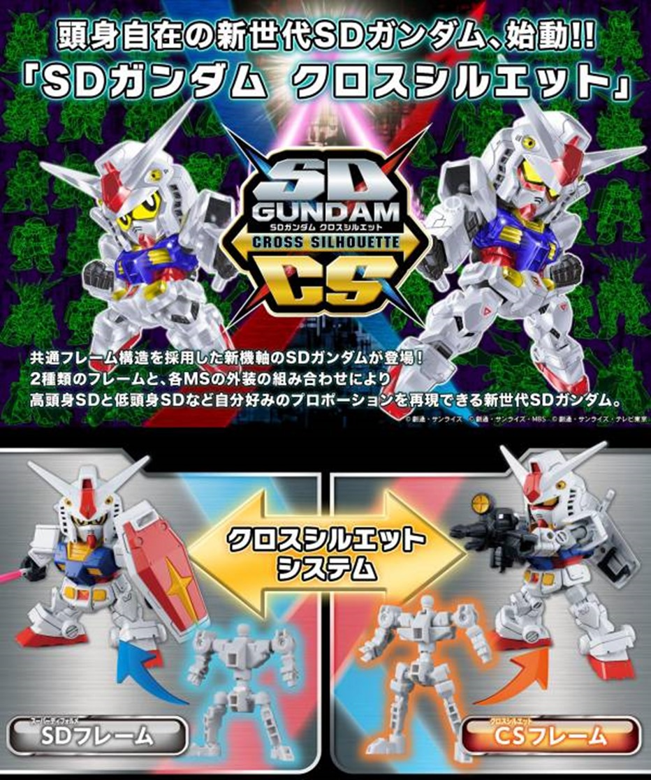 兩種風格都很可以! SDCS RX-78-2 鋼彈 與 CS 骨架組開箱分享 @3C 達人廖阿輝