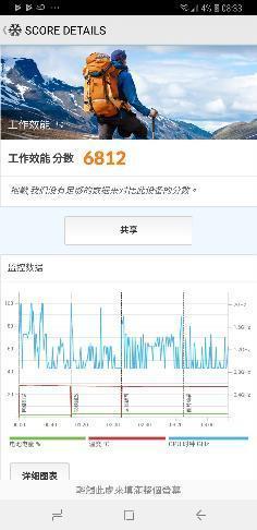 三星大螢幕中階 Galaxy A8 Star 評測 @3C 達人廖阿輝