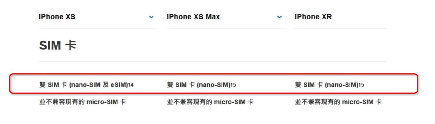 蘋果認證?似乎 Apple 在 9/13 的全球發表會上,說明了台灣不是中國的一部分?! @3C 達人廖阿輝
