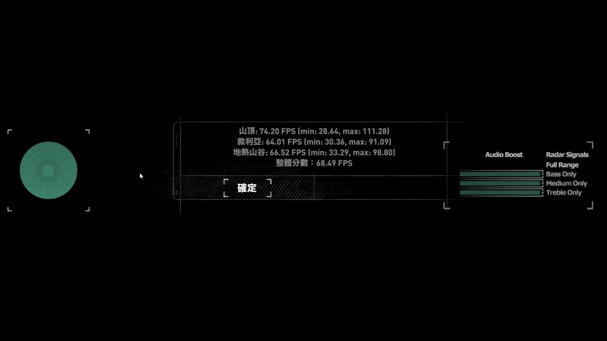 看起來帥!用起來猛!電競強悍 ASUS ROG Strix SCAR II @3C 達人廖阿輝