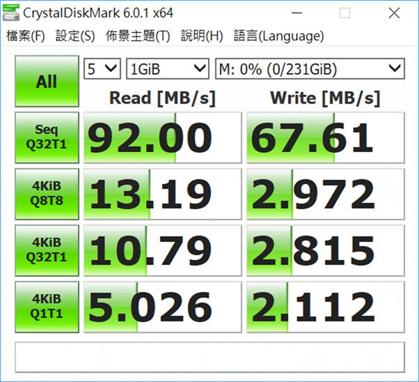 相機手機都好用!高速記憶卡 TOSHIBA EXCERIA M303 microSDXC UHS-I 256GB 開箱 & 測試分享 @3C 達人廖阿輝