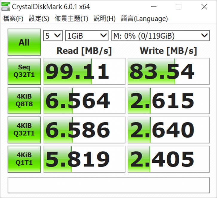 A2 新規記憶卡試用 – SanDisk Extreme microSDXC UHS-I (V30)(A2)128GB 記憶卡 實測 (電腦/手機) @3C 達人廖阿輝