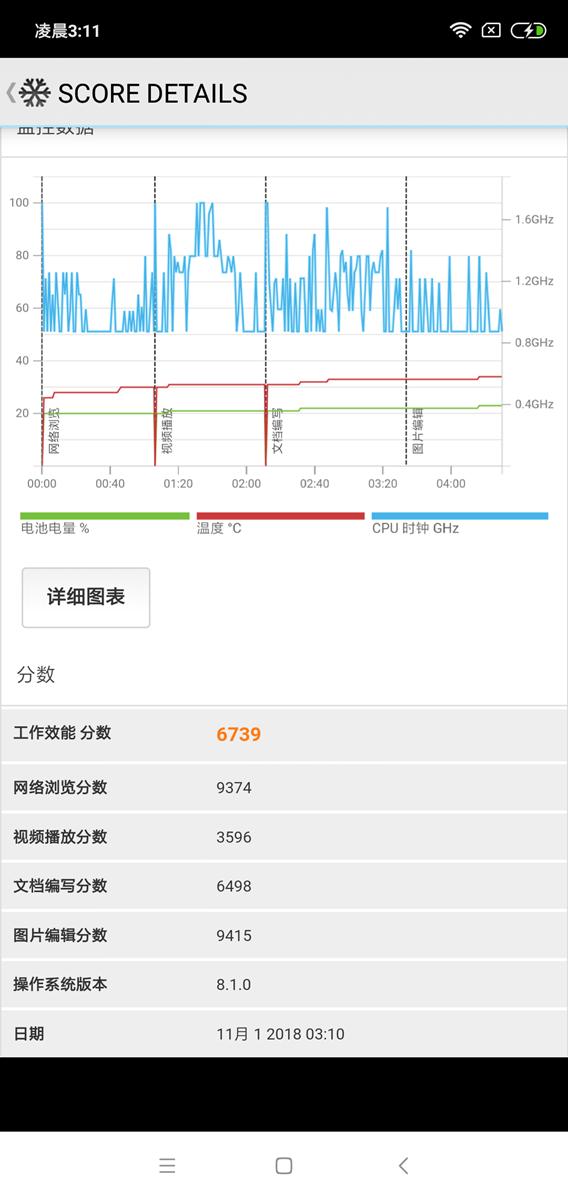 前後雙鏡頭 + 4G 全頻段!紅米 Note 6 Pro 性能電力實測! @3C 達人廖阿輝