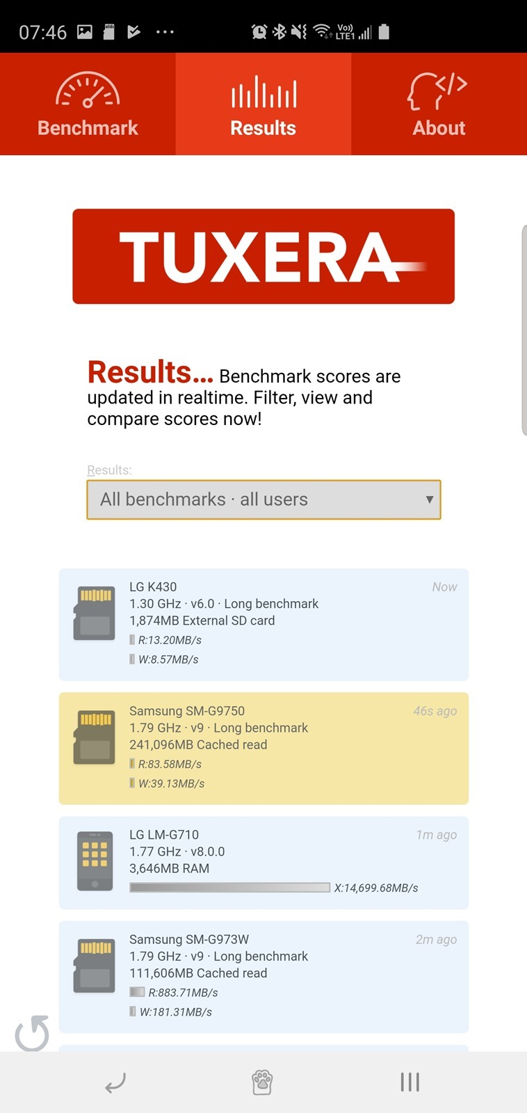 珍惜資料___創見?千元有找創見 256GB 記憶卡高速卡好用嗎?速度實測 @3C 達人廖阿輝