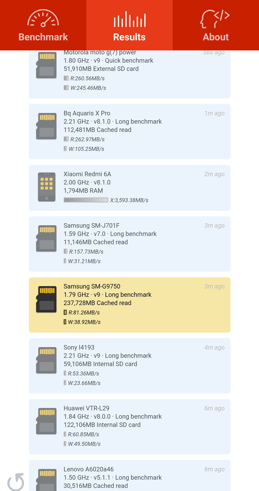千元有找 256GB 高速記憶卡,速度實測 Patriot 美商博帝 EP MicroSDXC UHS-1 U3 V30 A1 256G 記憶卡 @3C 達人廖阿輝