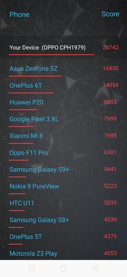 OPPO Reno Z 是平價划算機種嗎? 看看性能電力測試 @3C 達人廖阿輝